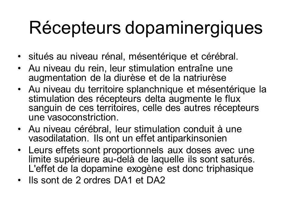Récepteurs dopaminergiques
