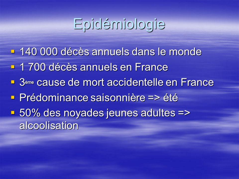 Epidémiologie 140 000 décès annuels dans le monde