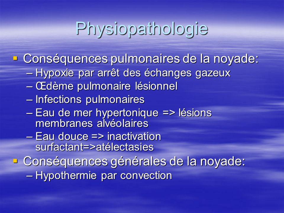 Physiopathologie Conséquences pulmonaires de la noyade: