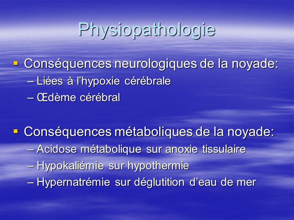 Physiopathologie Conséquences neurologiques de la noyade: