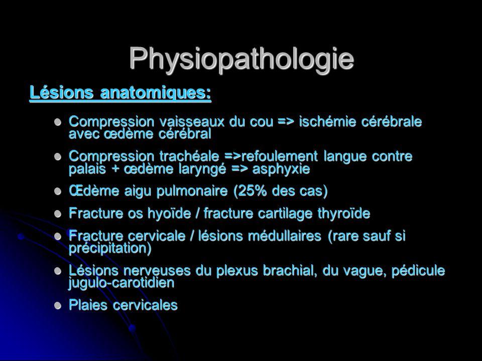 Physiopathologie Lésions anatomiques:
