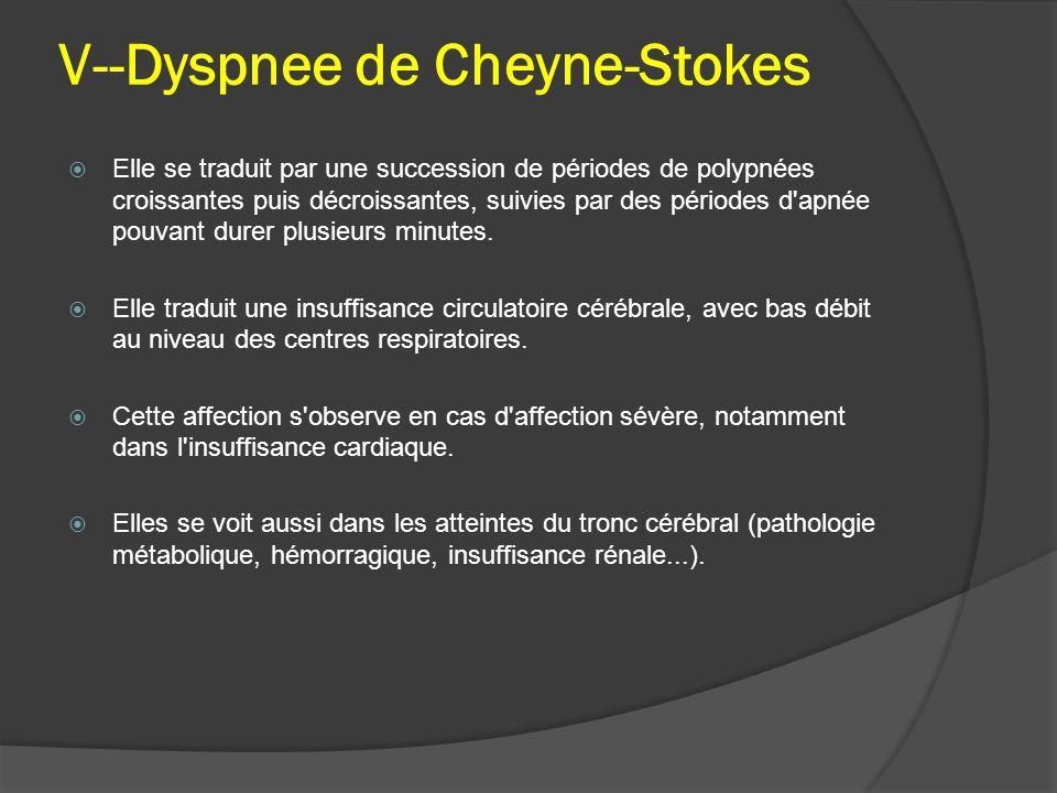 V--Dyspnee de Cheyne-Stokes