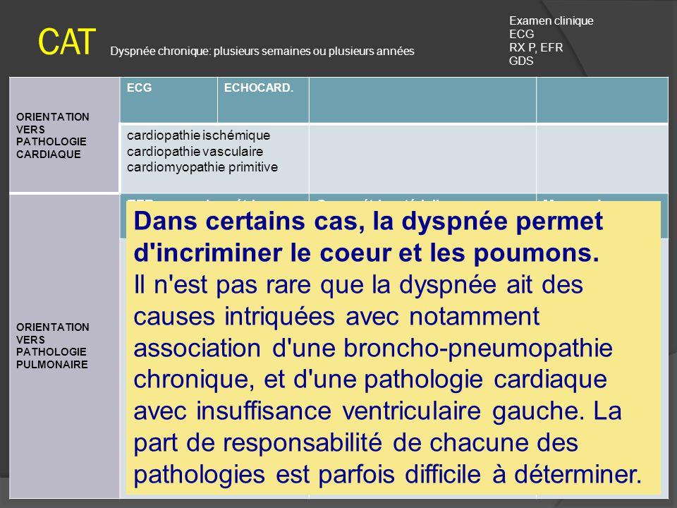 Examen clinique ECG. RX P, EFR. GDS. CAT. Dyspnée chronique: plusieurs semaines ou plusieurs années.