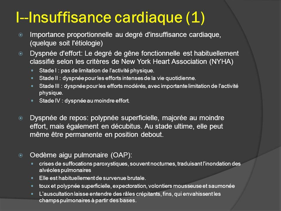 I--Insuffisance cardiaque (1)