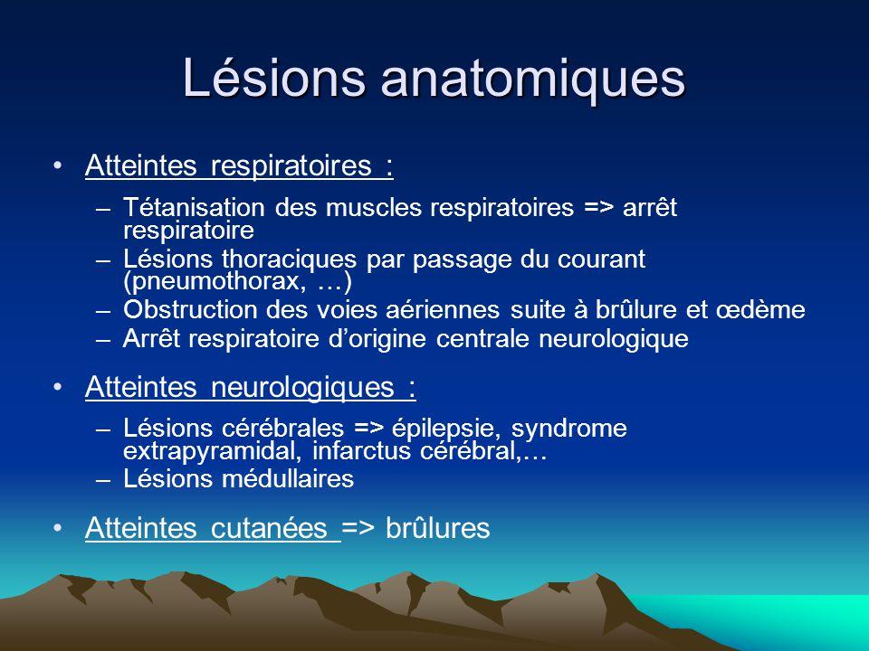 Lésions anatomiques Atteintes respiratoires :