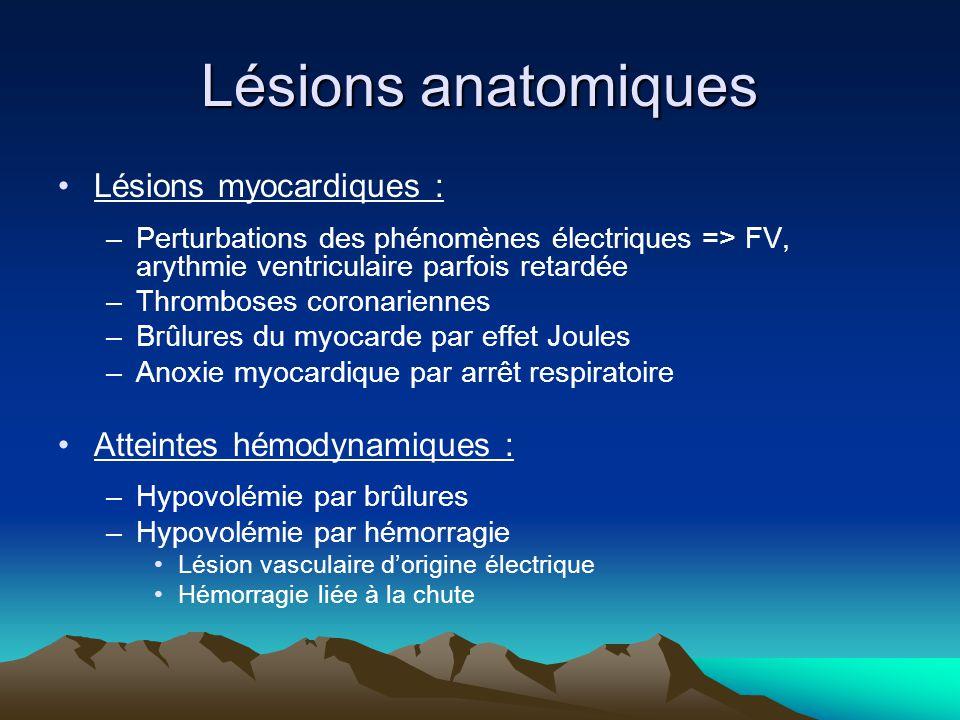 Lésions anatomiques Lésions myocardiques : Atteintes hémodynamiques :