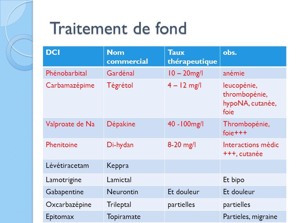 Traitement de fond DCI Nom commercial Taux thérapeutique obs.