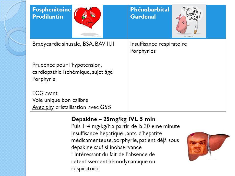 Fosphenitoine Prodilantin. Phénobarbital. Gardenal. Bradycardie sinusale, BSA, BAV II,II.