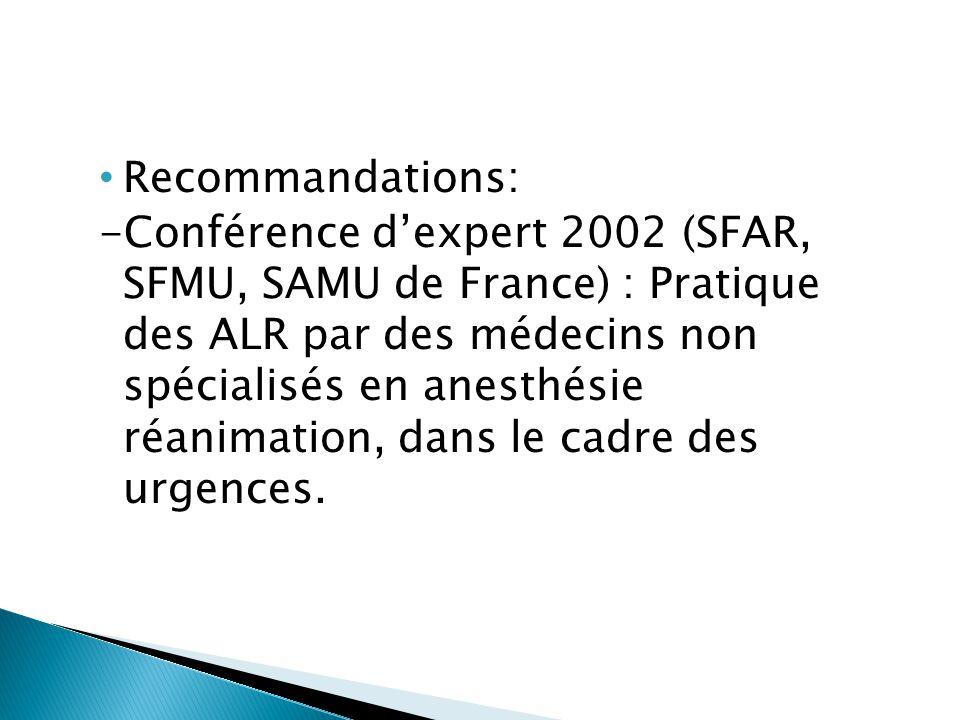 Recommandations:
