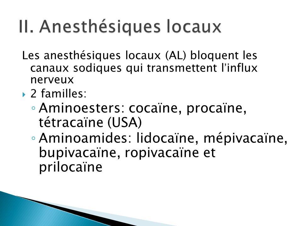 II. Anesthésiques locaux