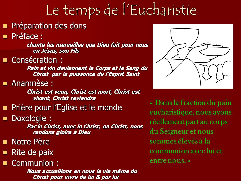 Le temps de l'Eucharistie