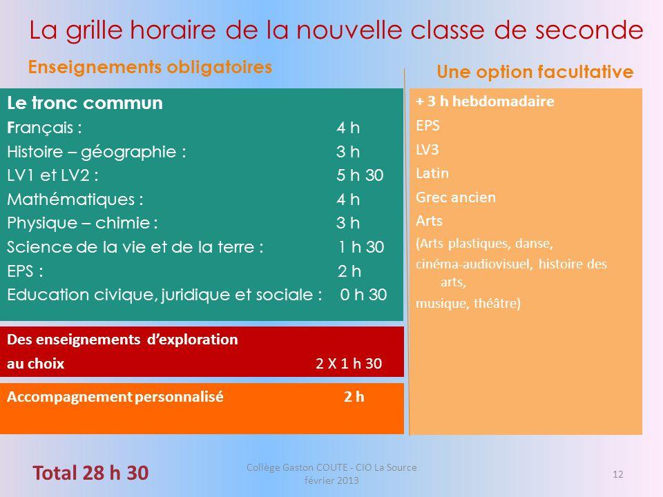 La grille horaire de la nouvelle classe de seconde