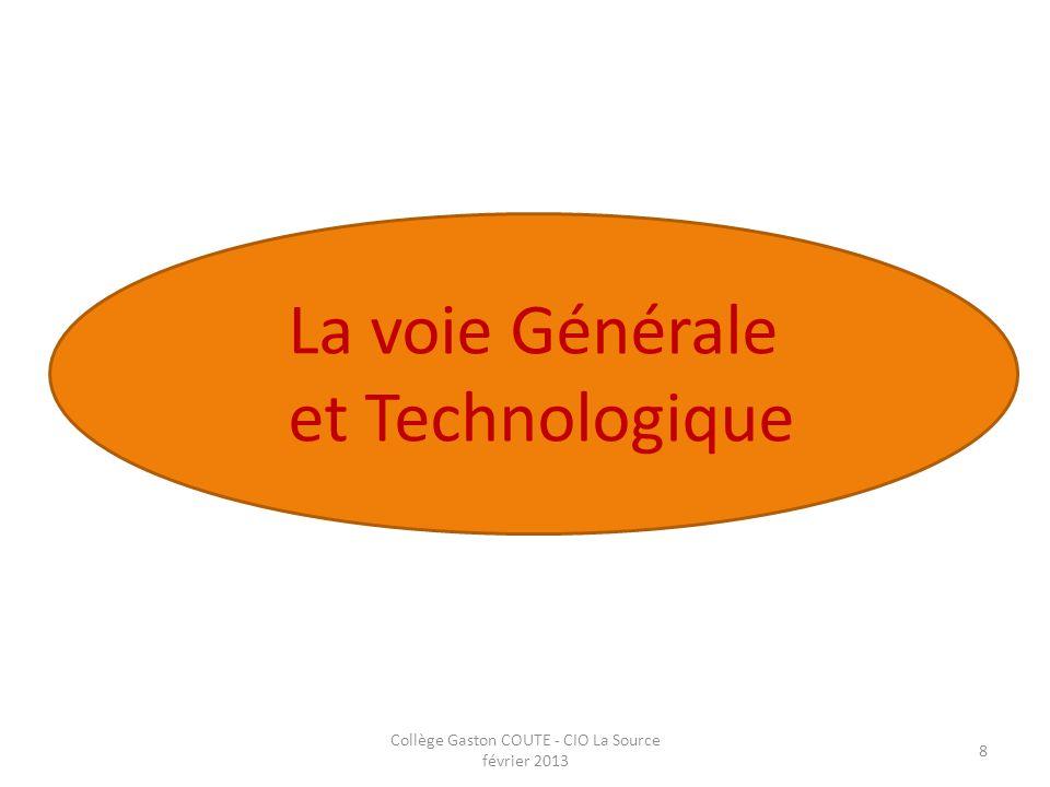 Collège Gaston COUTE - CIO La Source février 2013