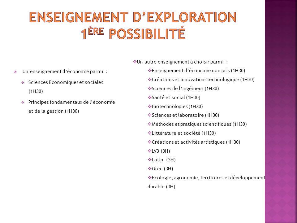 Enseignement D'exploration 1ère possibilité