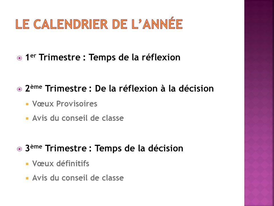 Le calendrier de l'année
