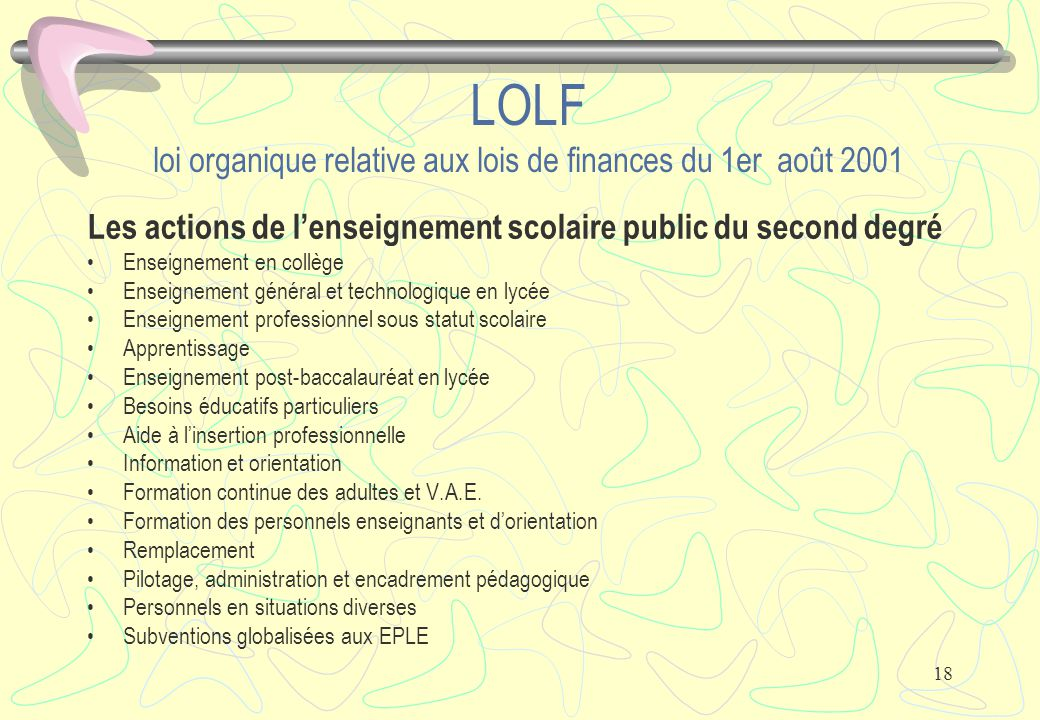 LOLF loi organique relative aux lois de finances du 1er août 2001