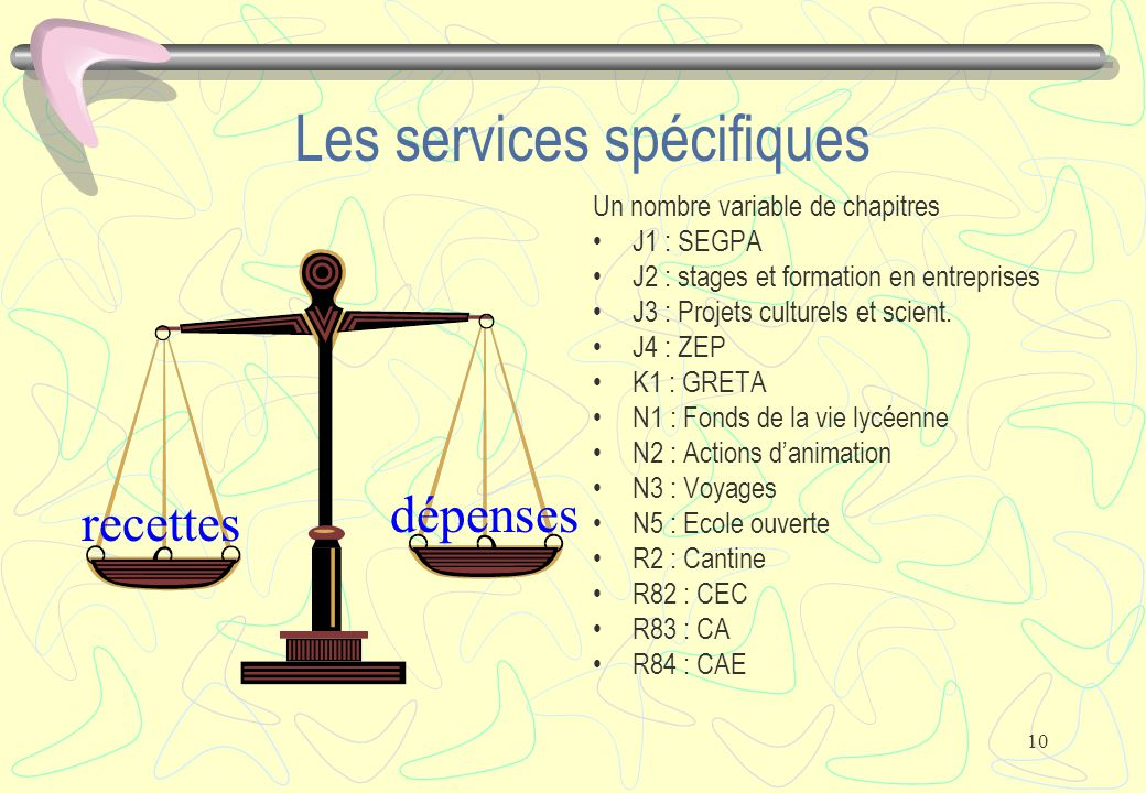 Les services spécifiques