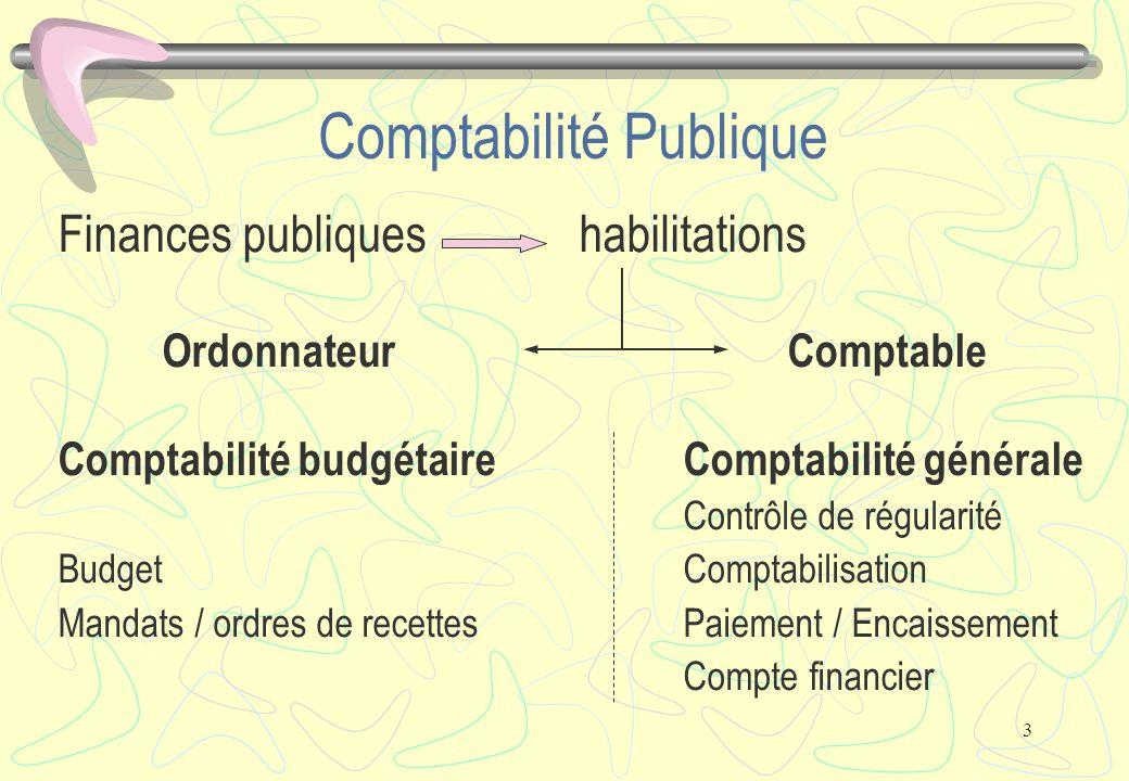 Comptabilité Publique