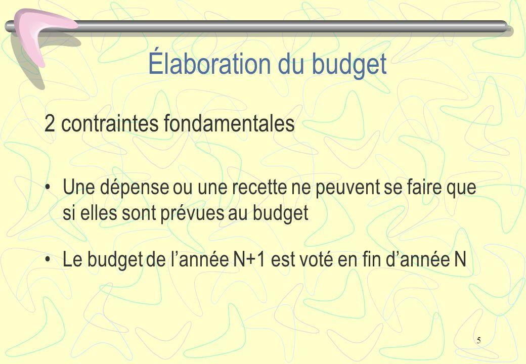Élaboration du budget 2 contraintes fondamentales