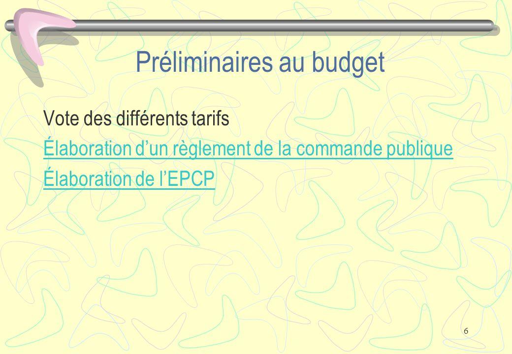 Préliminaires au budget