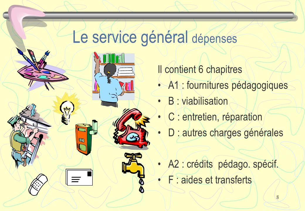 Le service général dépenses
