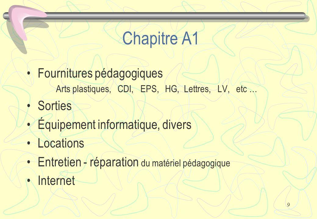 Chapitre A1 Fournitures pédagogiques Sorties