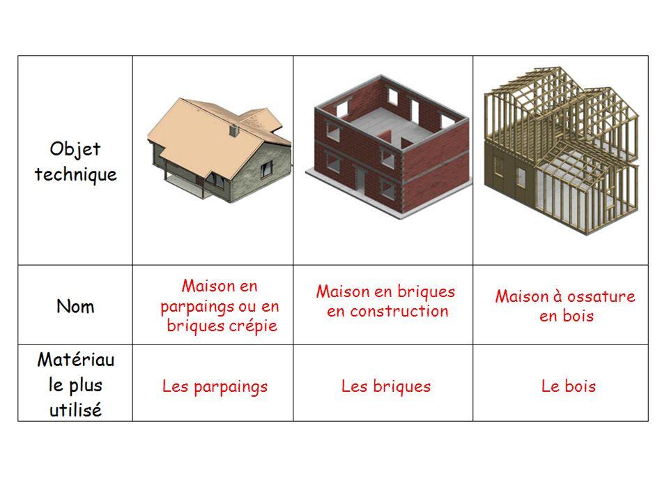 Maison en parpaings ou en. briques crépie. Maison en briques. en construction. Maison à ossature.
