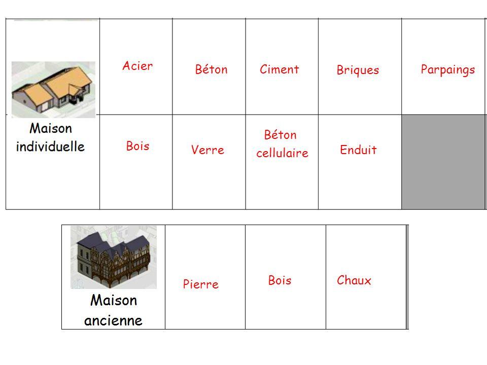 Acier Béton Ciment Parpaings Briques Béton cellulaire Bois Verre Enduit Bois Chaux Pierre