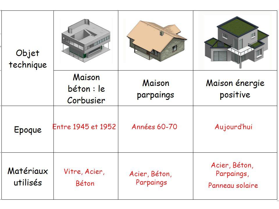 Entre 1945 et 1952 Années 60-70. Aujourd'hui. Acier, Béton, Parpaings, Panneau solaire. Vitre, Acier,
