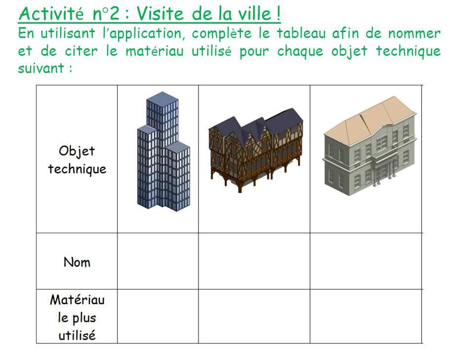 Activité n°2 : Visite de la ville !