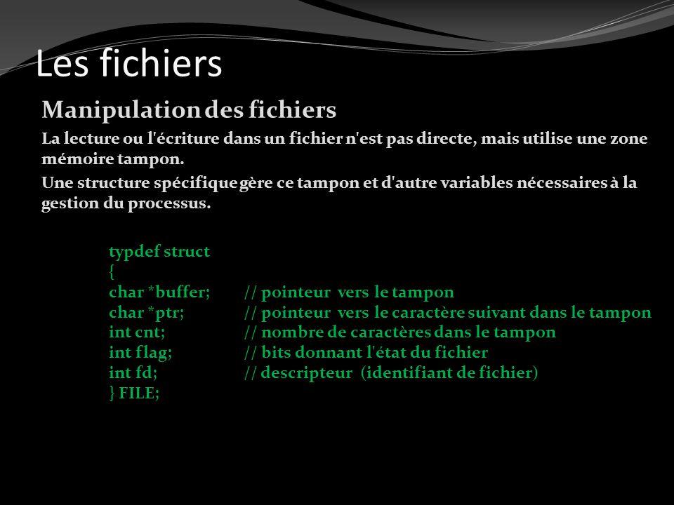 Les fichiers Manipulation des fichiers