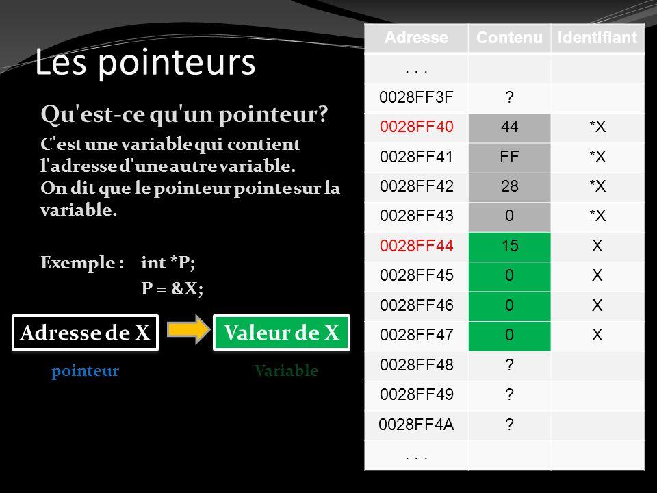 Les pointeurs Qu est-ce qu un pointeur Adresse de X Valeur de X
