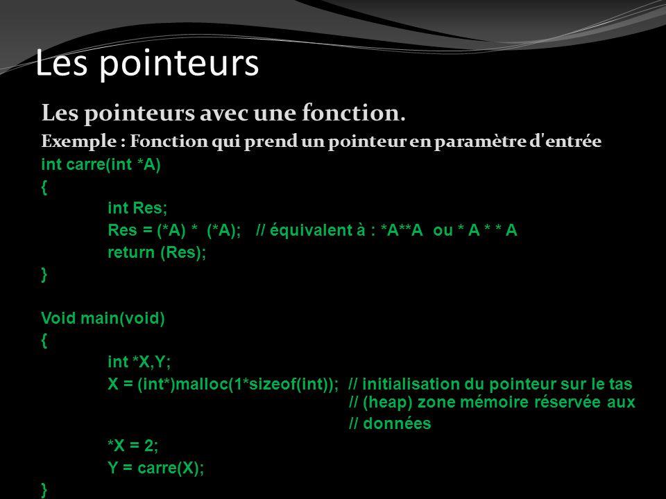 Les pointeurs Les pointeurs avec une fonction.