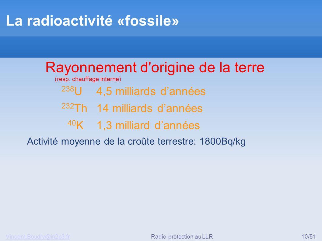 La radioactivité «fossile»