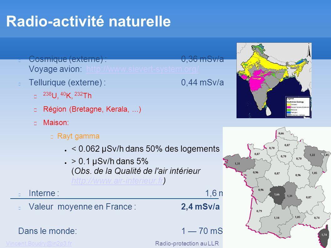 Radio-activité naturelle