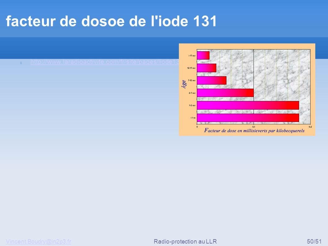 facteur de dosoe de l iode 131