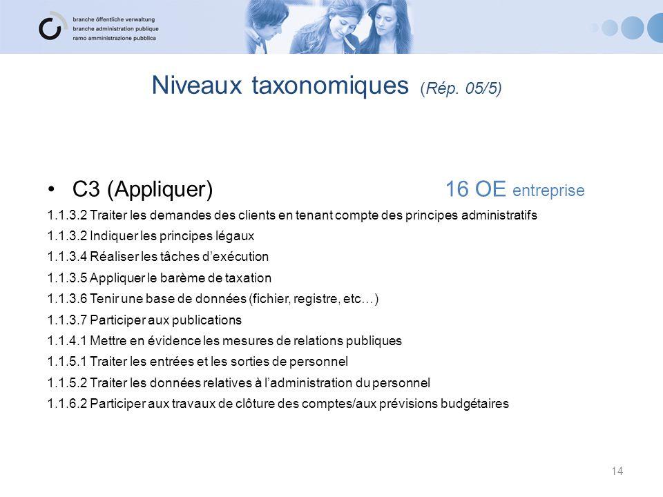 Niveaux taxonomiques (Rép. 05/5)