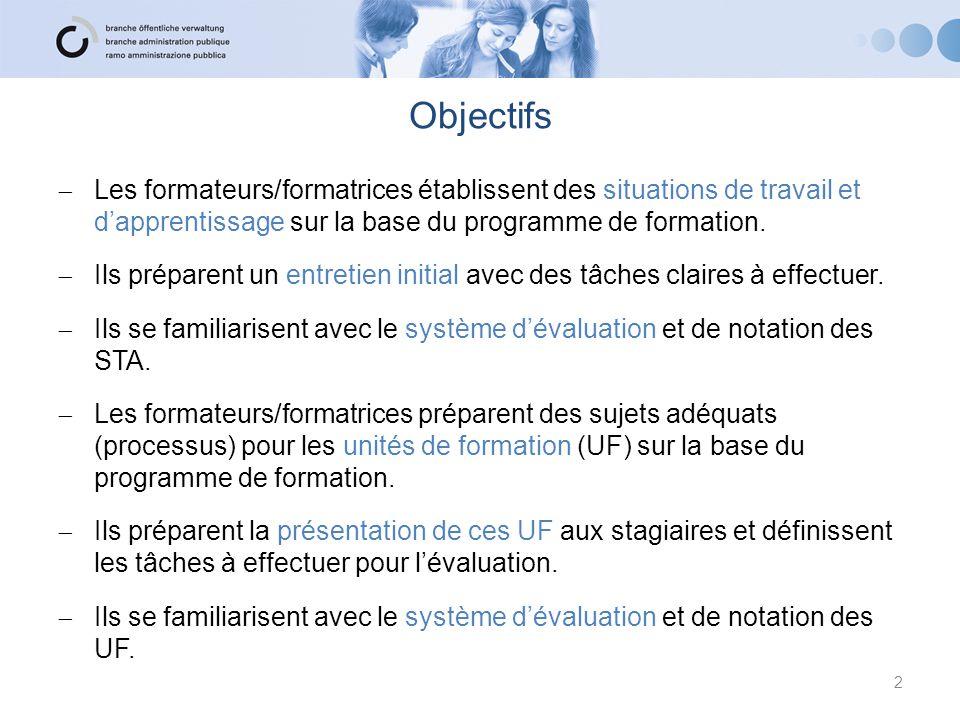Objectifs Les formateurs/formatrices établissent des situations de travail et d'apprentissage sur la base du programme de formation.