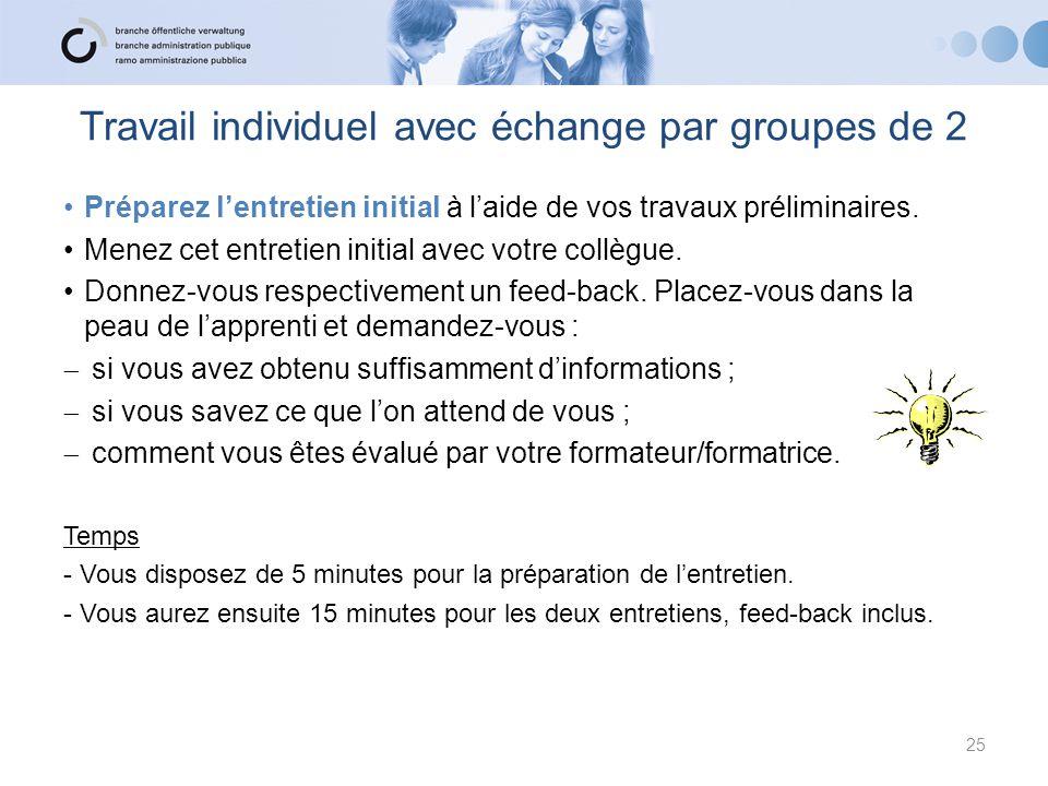 Travail individuel avec échange par groupes de 2