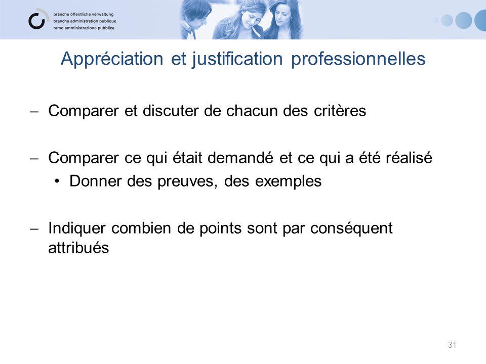 Appréciation et justification professionnelles