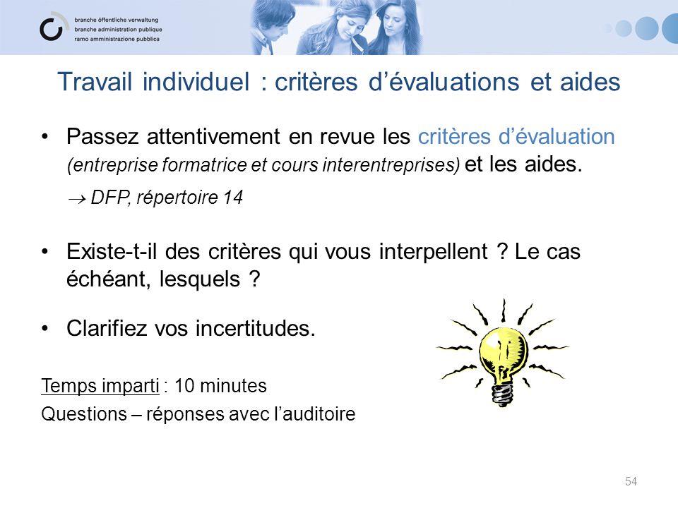 Travail individuel : critères d'évaluations et aides