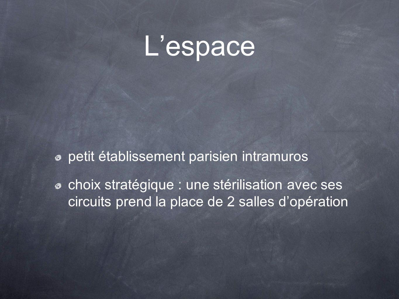 L'espace petit établissement parisien intramuros