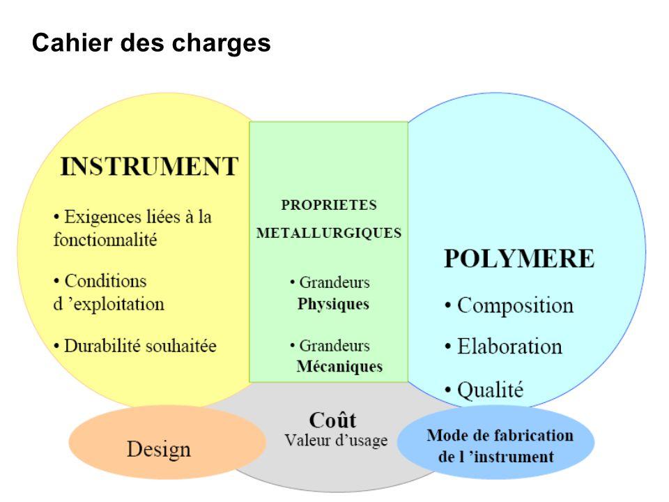 Cahier des charges Les fonctionnalités demandées entraînent des exigences métallurgiques qui vont conditionner le choix du matériau.