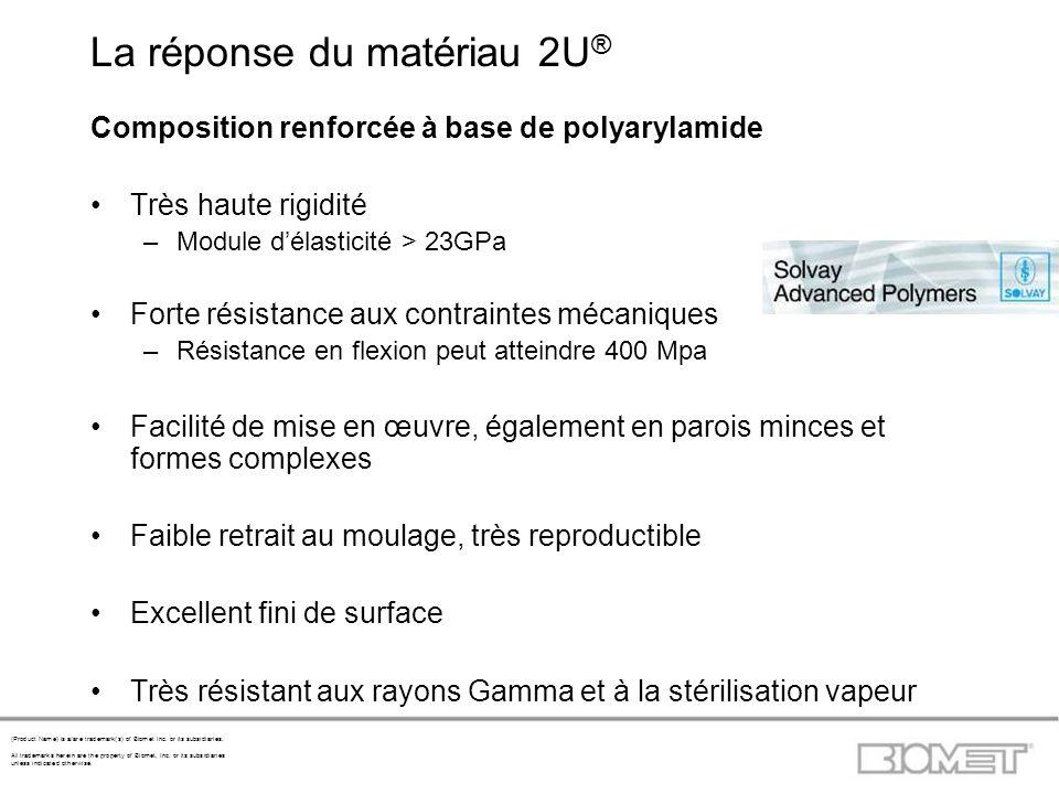 La réponse du matériau 2U®