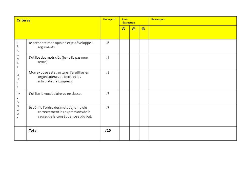 Critères    /6 /1 /3 Total /15