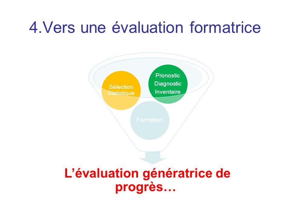4.Vers une évaluation formatrice