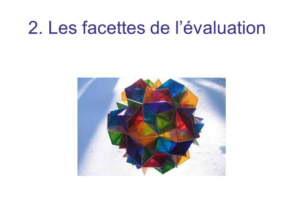 2. Les facettes de l'évaluation