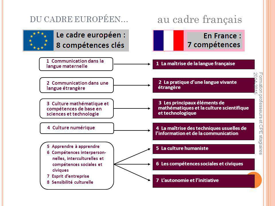 au cadre français DU CADRE EUROPÉEN…