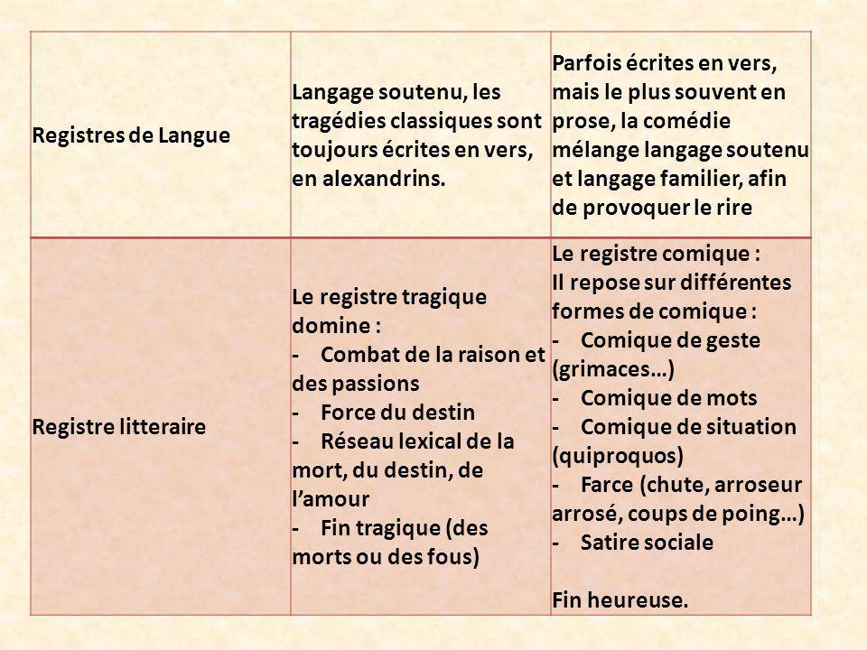 Registres de Langue Langage soutenu, les tragédies classiques sont toujours écrites en vers, en alexandrins.