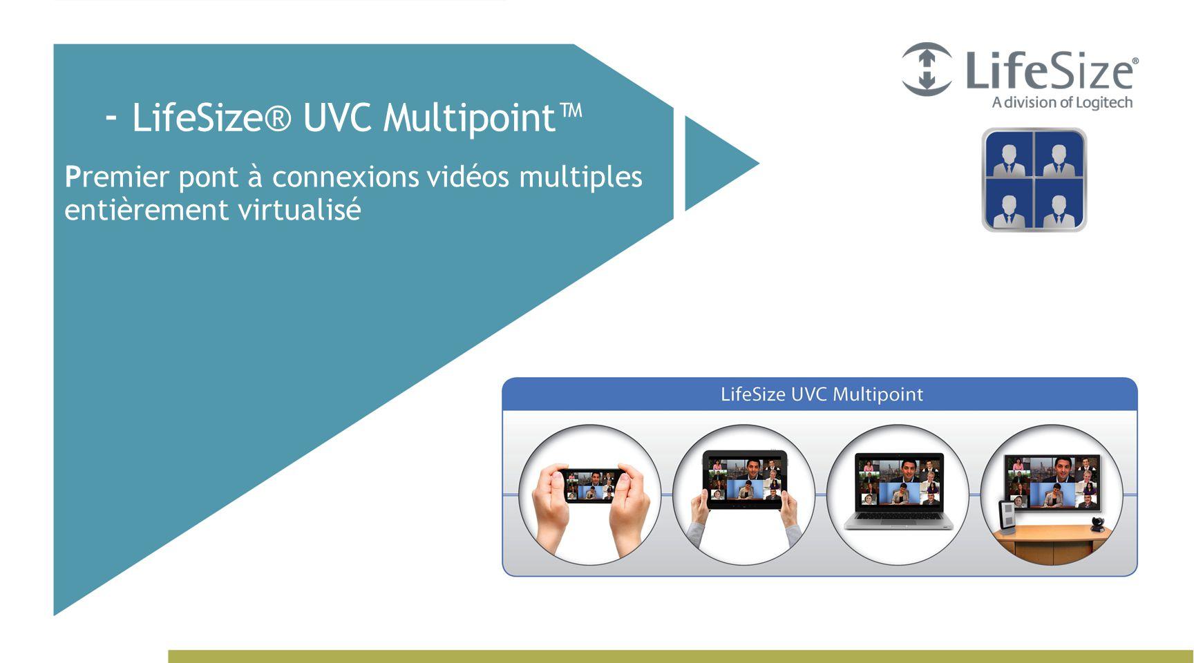 - LifeSize® UVC Multipoint™